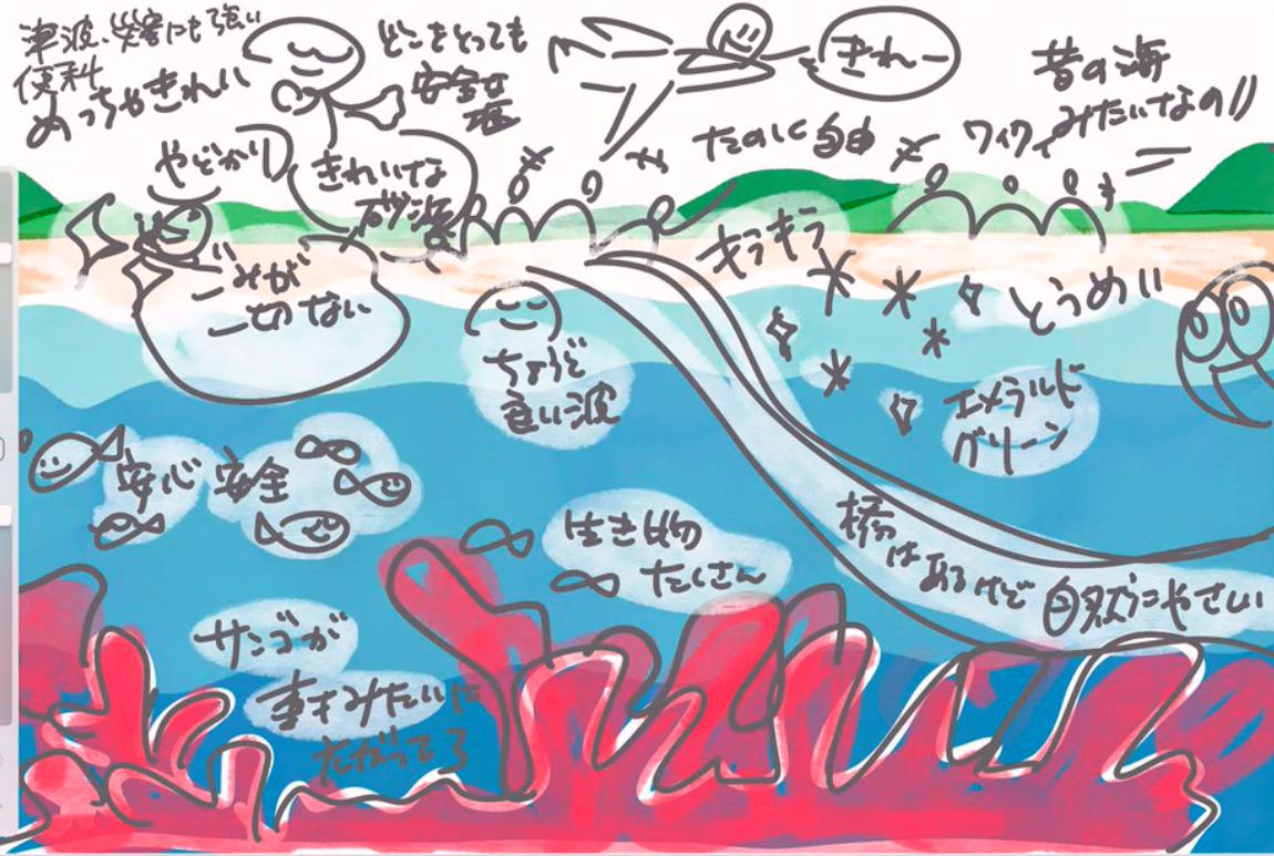 鮮やかな海2